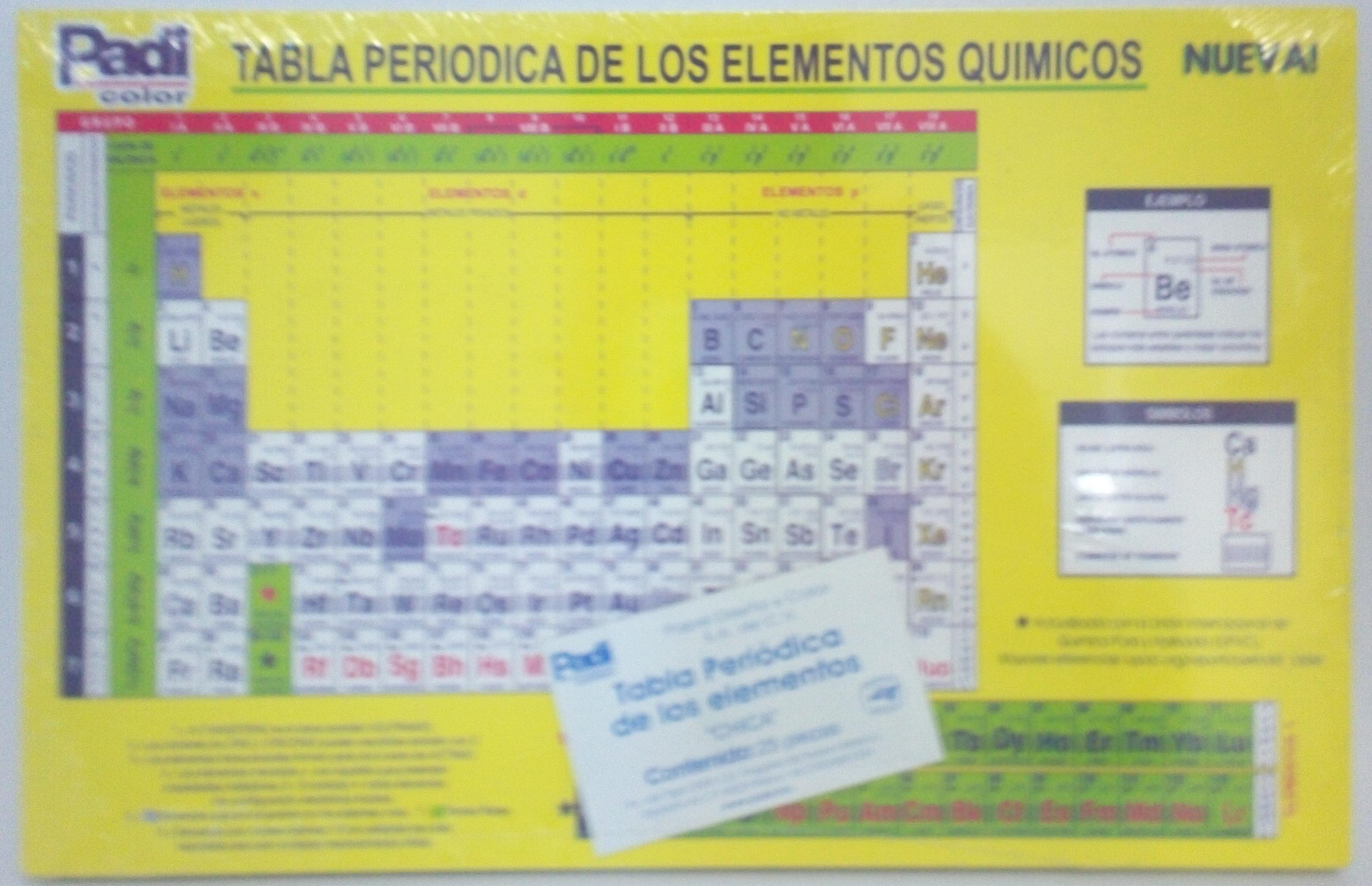 tabla periodica padi chica uv c25 - Tabla Periodica Bob