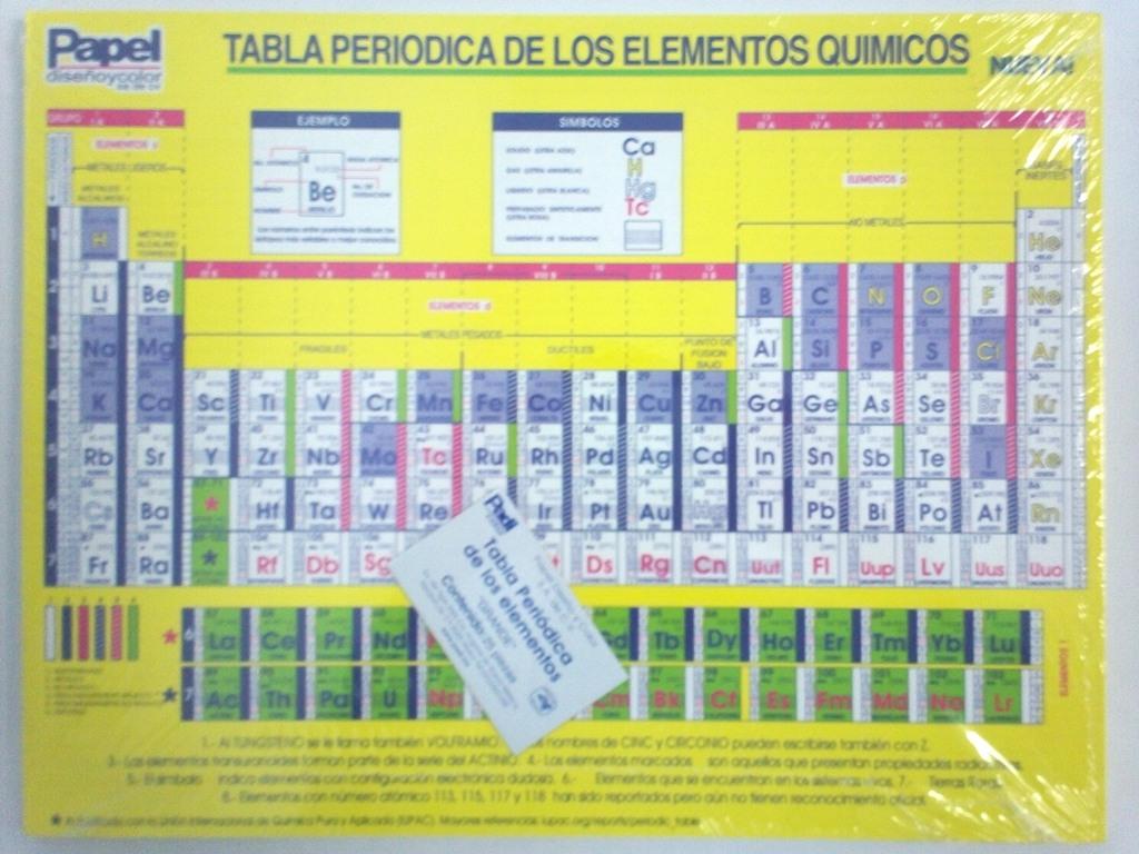 Comercial america de zamora tabla periodica padi grande uv c25 urtaz Image collections
